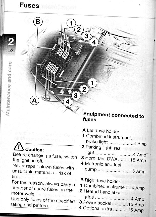 Bmw S1000rr Fuse Box